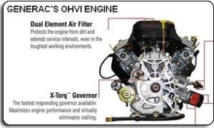 Generac GP17500E 17,5000 Watt Portable Generator Review